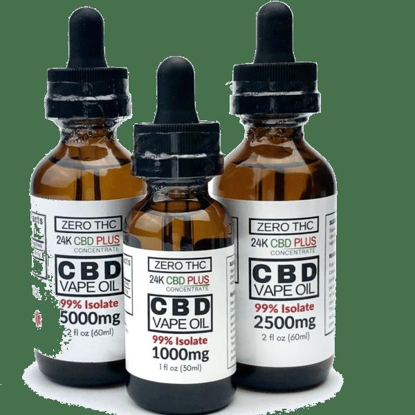 CBD Isolate Tinctures