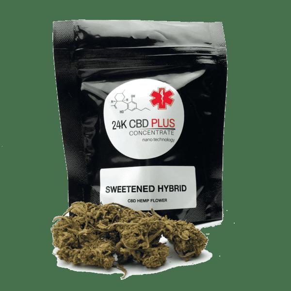 sweetened hemp strain